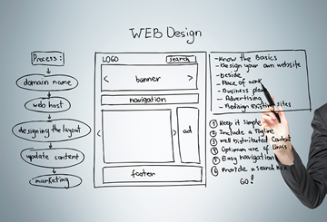 web design layout about us